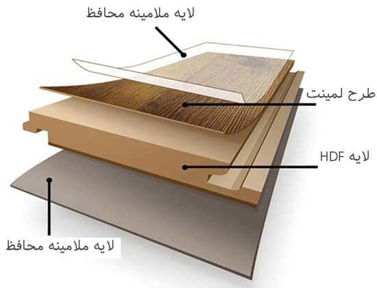 ساختار کفپوش لمینت